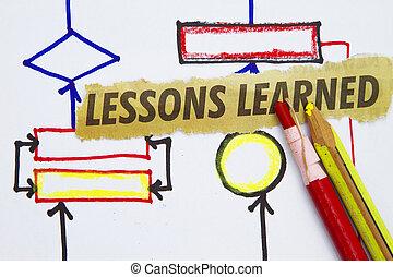 leçon, apprendre