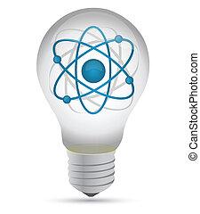 lightbulb, intérieur, atome
