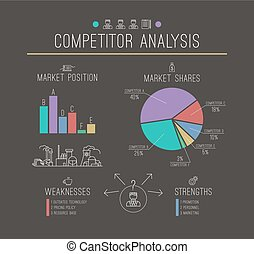 ligne, analyse, style, concurrent, mince, infographics