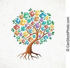 livres, concept, arbre, connaissance, education
