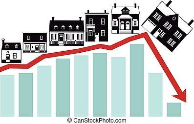 logement, effondrement, marché
