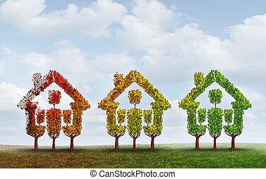 logement, récupération, marché