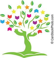 logo, livres, arbre, étoiles, mains