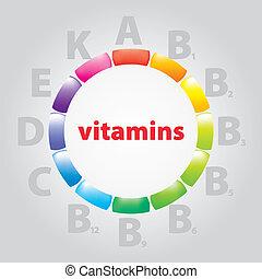 logo, vitamines, nutrition