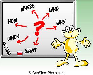lotissements, whiteboard, questions