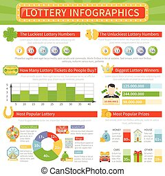 loto, disposition, infographics