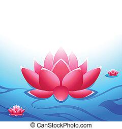 lotus, sacré