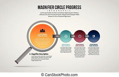 loupe, cercle, infographic, progrès