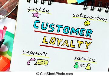 loyauté client