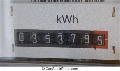 mètre, électrique
