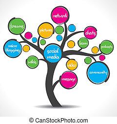 média, arbre, coloré, social