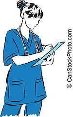 médical 2, concepts