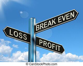 même, perte, profit, poteau indicateur, ou, coupure, revenus, investissement, profite, spectacles