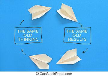 même, vieux, résultats, pensée