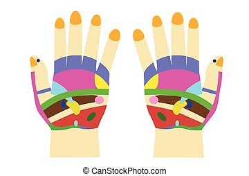 main, -, acupuncture