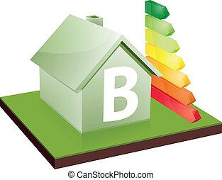 maison, énergie, b, classe, efficacité