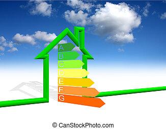 maison, énergie, efficacité