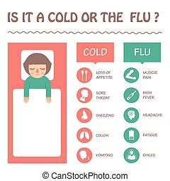 maladie, froid, symptômes, grippe