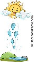 mascotte, vapeur eau, condensation