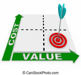 matrice, -, valeur, cout, flèche, cible