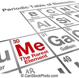 me, confiance, mots, avantage, soi, rarest, compétitif, élément, périodique, qualities, table, unique, illustrer
