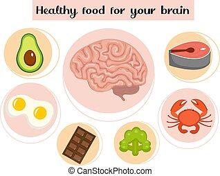 mental, concept, stimulation, nourriture saine, brain., vitamines, amélioration, vecteur, ton, performance., illustration