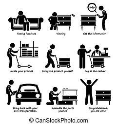 meubles emmagasinent, achat