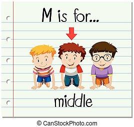 milieu, m, lettre, flashcard