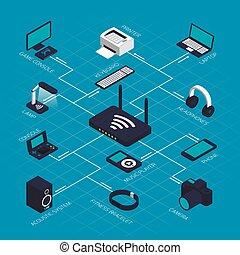 mobile, isométrique, concept, réseau