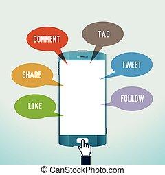 mobile, média, social