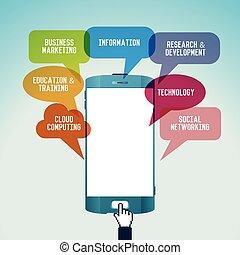 mobile, technologie