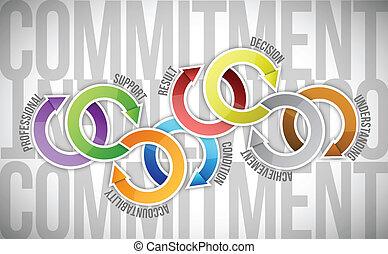 modèle, conception, engagement, illustration, cycle