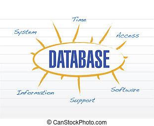 modèle, conception, illustration, base données