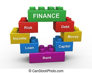 modules, finance, 3d