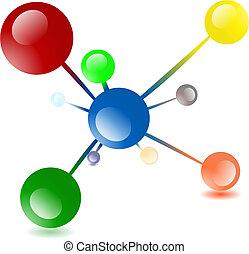 molécule, résumé