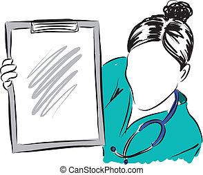 monde médical, 5, concepts