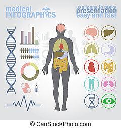 monde médical, infographics