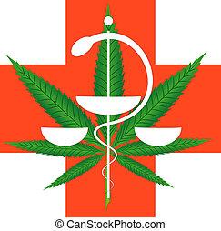 monde médical, usage, marijuana