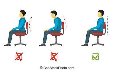 monde médical, vecteur, séance, mauvais, position., correct, infographics