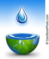 mondiale, eau