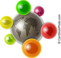 mondiale, fruit
