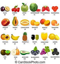 montant, ensemble, calories, blanc, fruit