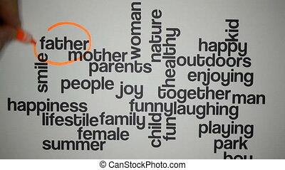 mot, famille, nuage