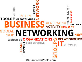 mot, -, nuage, etablissement contacts professionnels affaires
