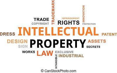 mot, propriété, -, nuage, intellectuel