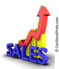 mot, ventes, graphique, statistiques