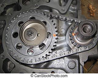moteur, chaîne moment