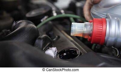 moteur, lubrification