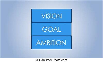 motivation, animation, business