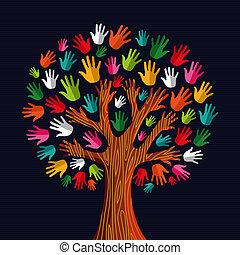 multi, social, arbre, solidarité, mains